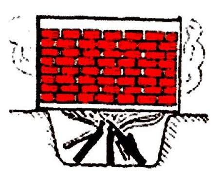 Печь для обжига глины своими руками - 3 лучших способа